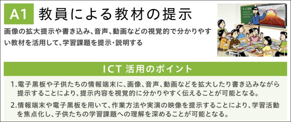 一斉学習とICTの関係