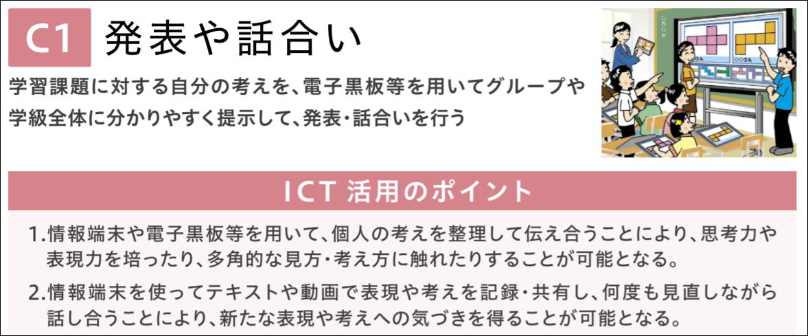 協働学習とICT