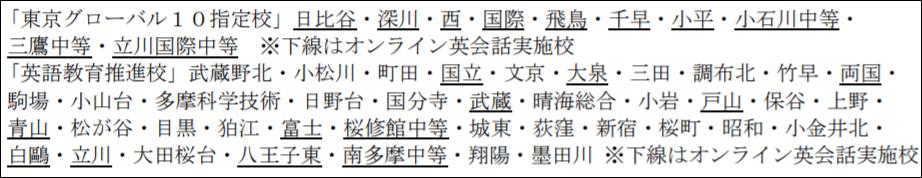 東京グローバル10指定校と英語教育推進校