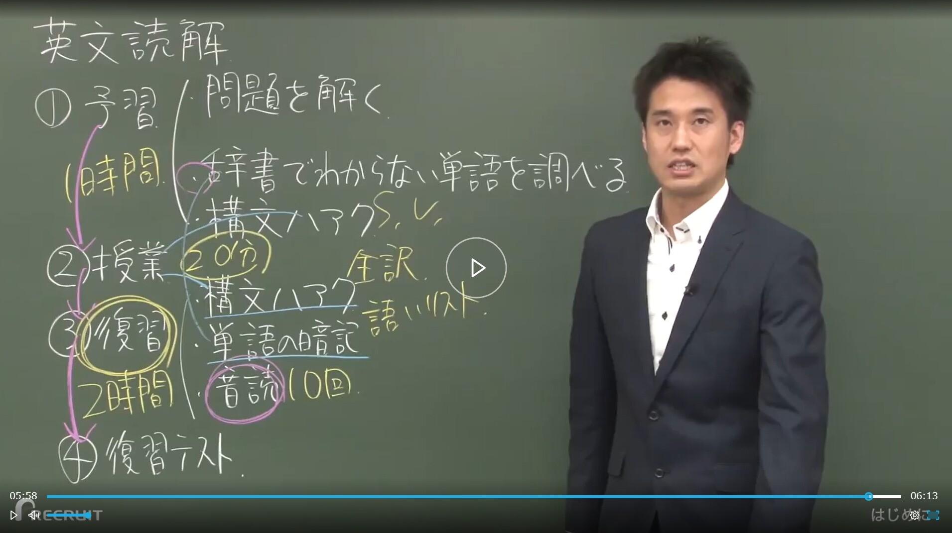 スタサプ高3英語読解編の学習の流れ