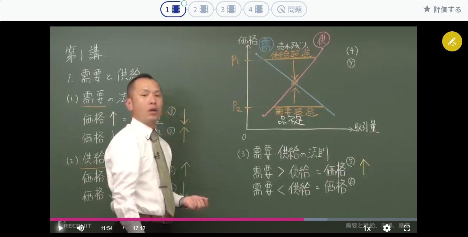 スタンダードレベル政治経済<経済編>の画面