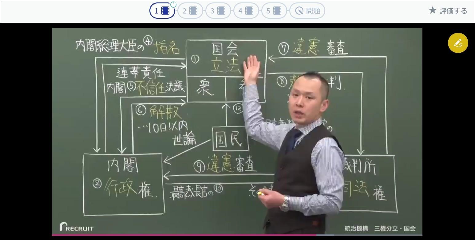 スタンダードレベル政治経済<政治編>の画面
