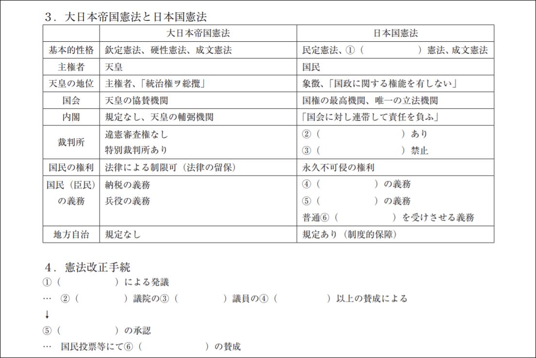公務員試験対策講座の政治経済テキスト