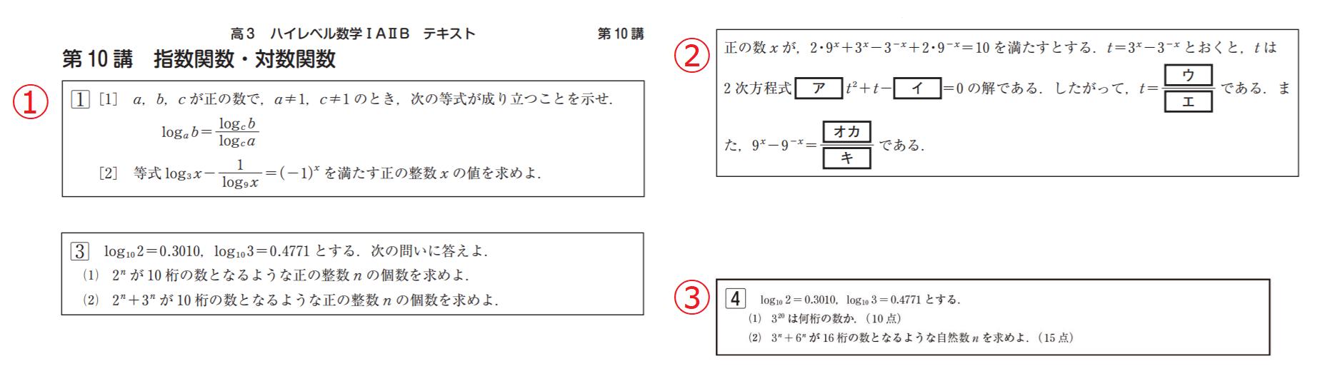 スタサプ高3ハイレベル数学IAIIBの問題例