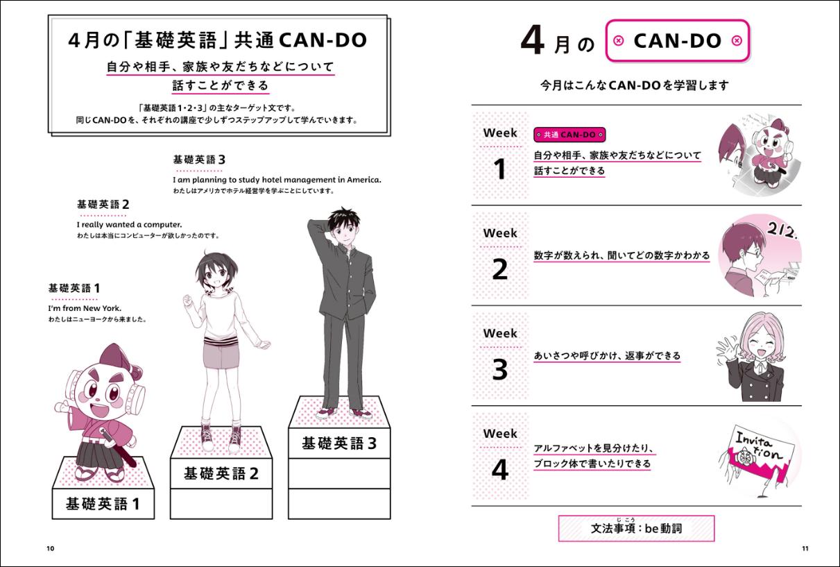 4月の共通CAN-DO