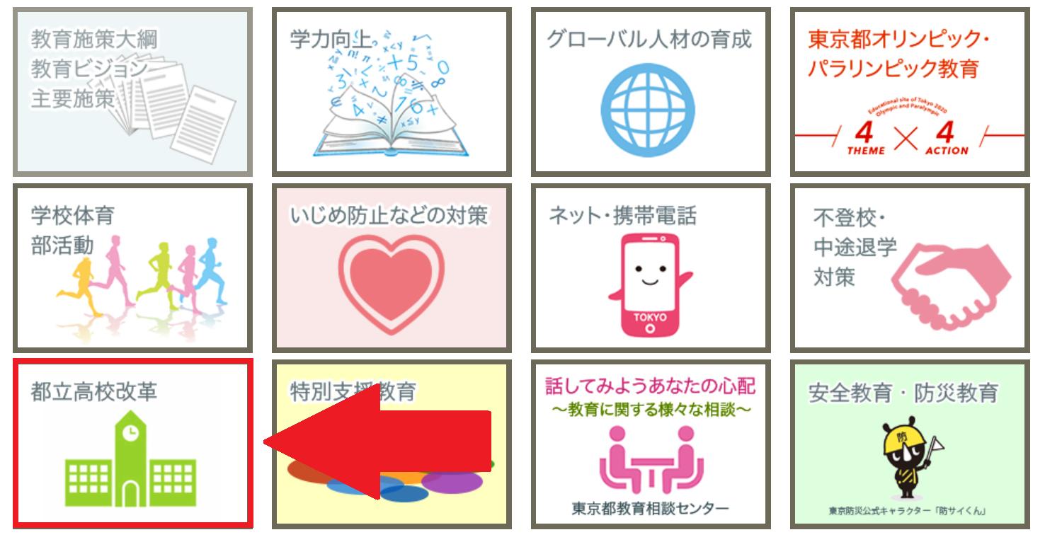 東京都のHPにある都立高校改革のアイコン
