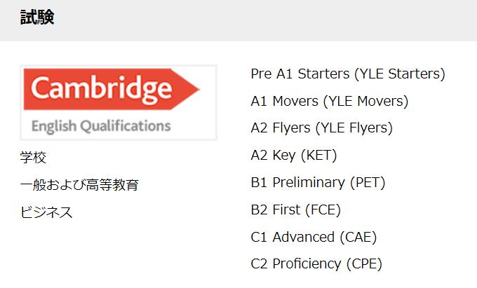 ケンブリッジ英検の試験の種類