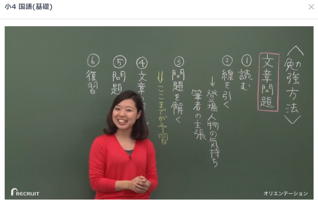 小4国語講座の進め方