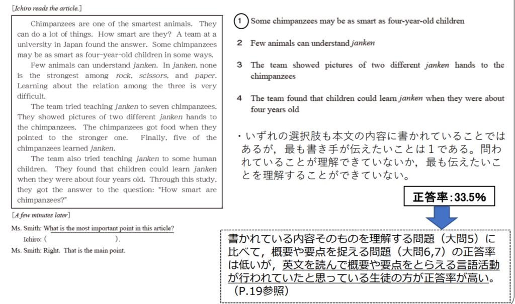 学力調査中学英語問題例