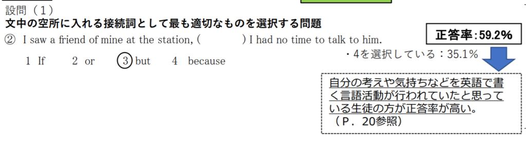 学力テスト中学英語問題例3