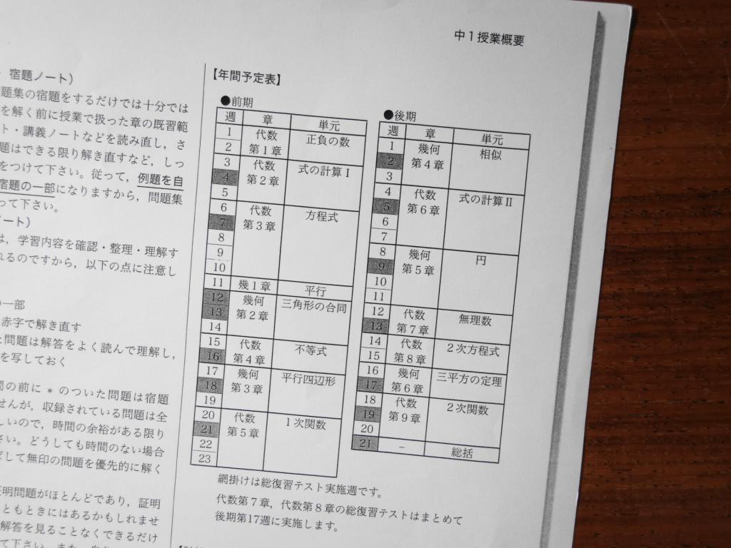 鉄緑会における中1数学の年間カリキュラム