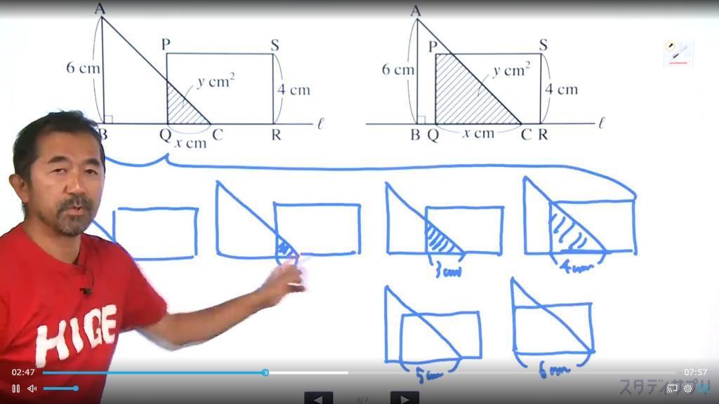 中学数学の講義