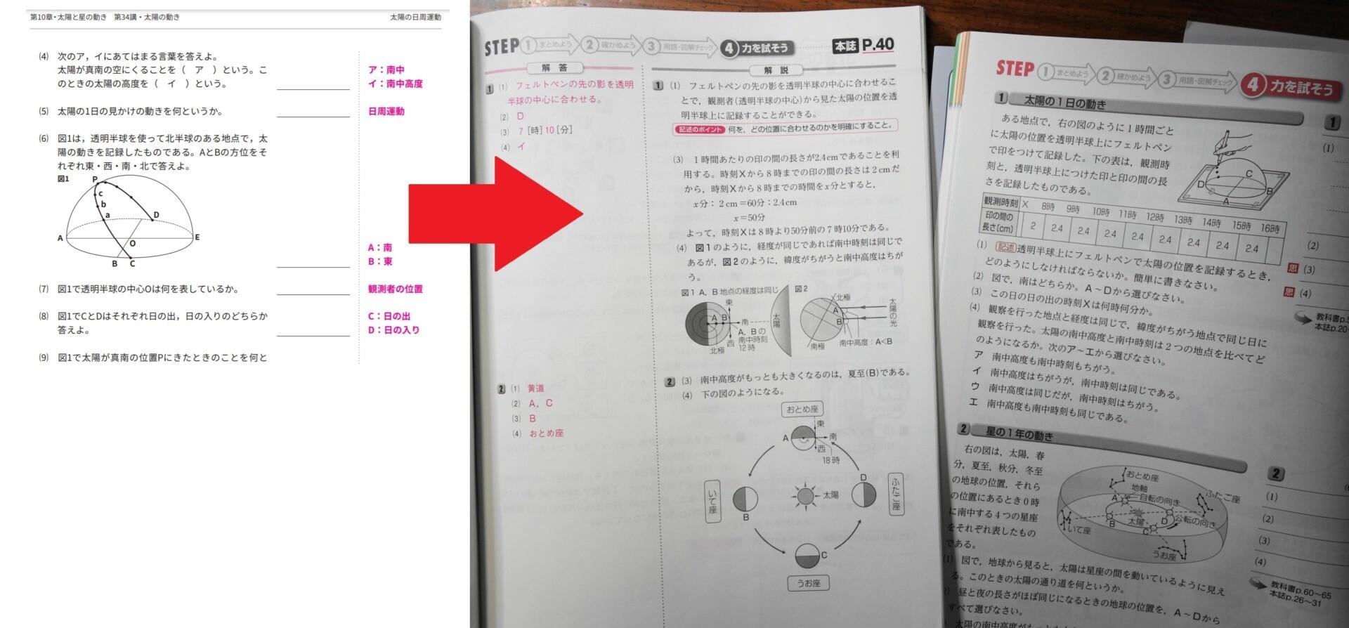 スタサプの確認テストとワークの難易度の比較