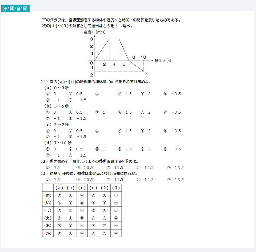 物理の練習問題例
