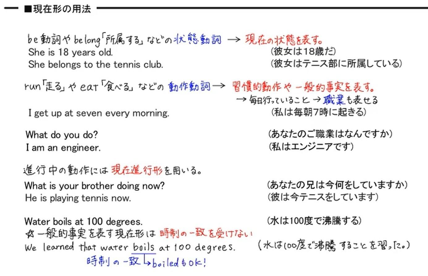 英文法の基本事項解説