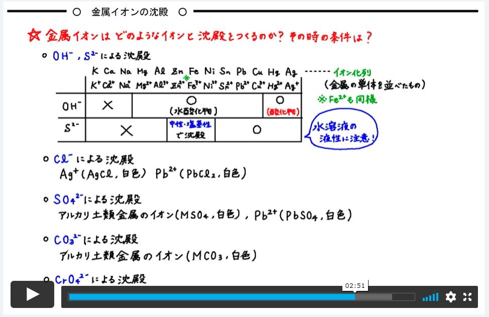 無機化学の解説