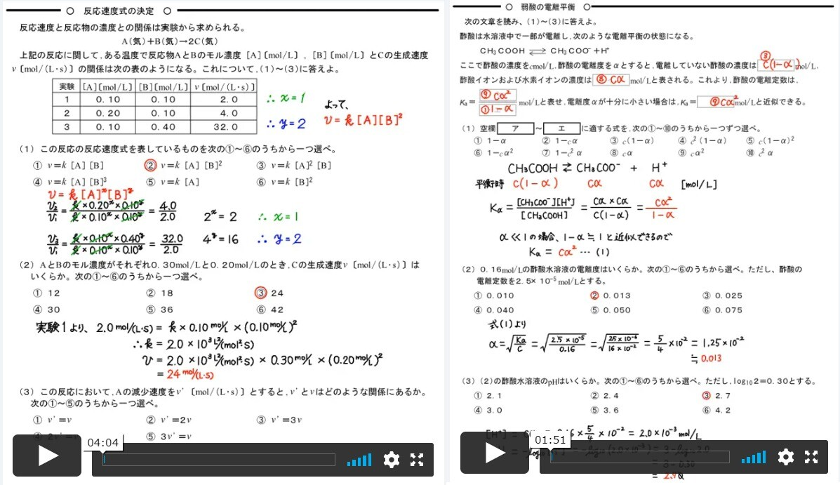 反応速度式と電離平衡