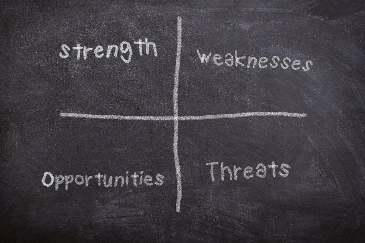 弱点や強みと書かれた黒板