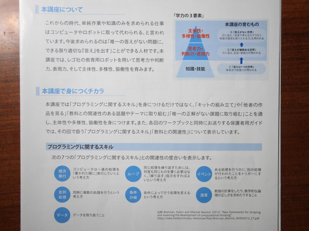 Z会プログラミング講座で得られる資質と能力