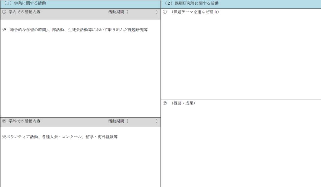 活動報告書のイメージ